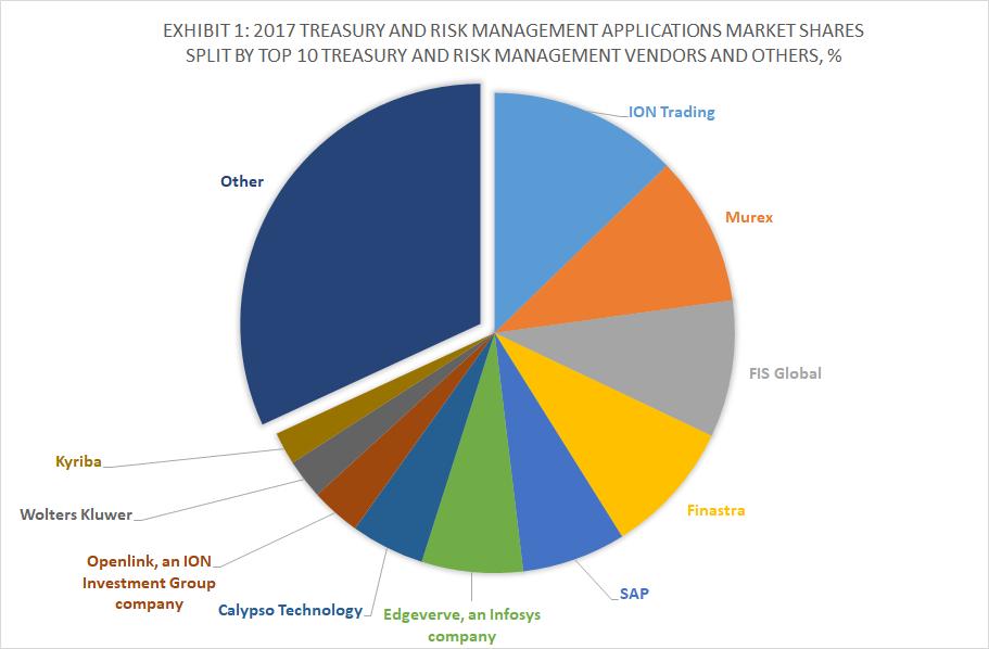 Technology Management Image: Piteco SpA - Cash-generation Engine Powers Onwards