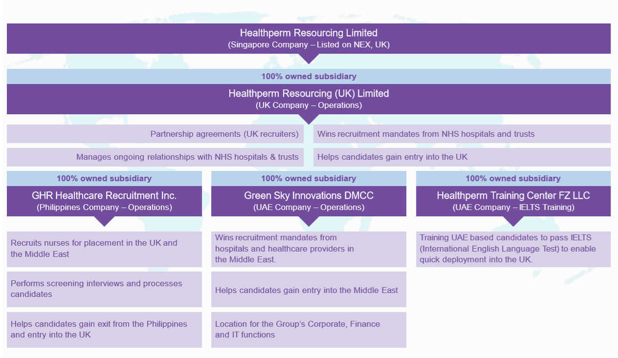 Healthperm Resourcing - Large opportunity in healthcare recruitment