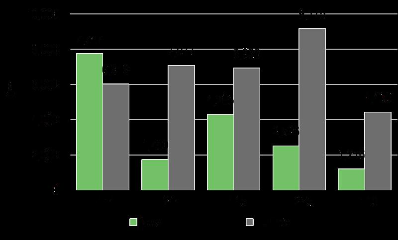 Shore Capital Group - Progressing in uncertain markets | Edison