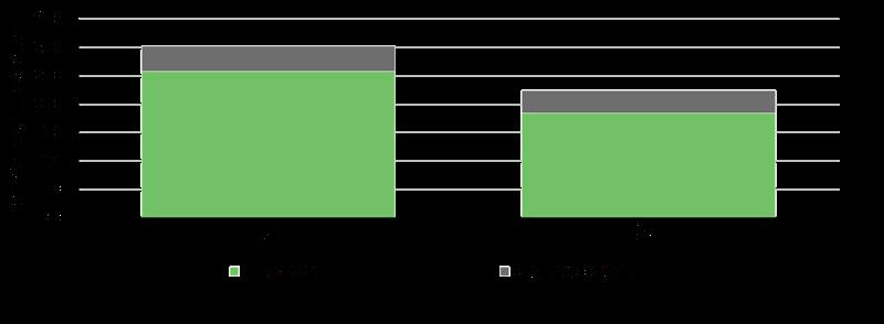 Ellomay Capital - Short-term factors cloud results, story