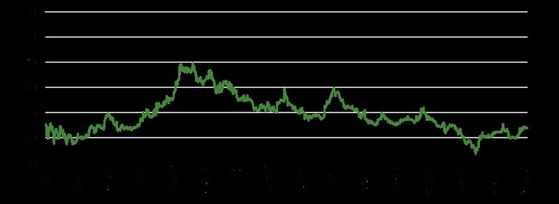 Tetragon Financial Group - Global diversified alternative assets